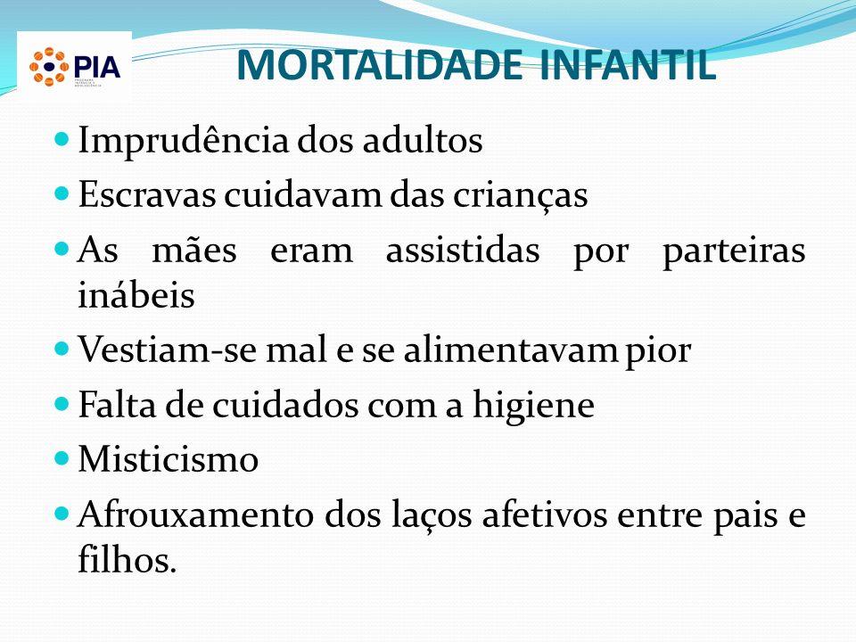 MORTALIDADE INFANTIL Imprudência dos adultos Escravas cuidavam das crianças As mães eram assistidas por parteiras inábeis Vestiam-se mal e se alimenta