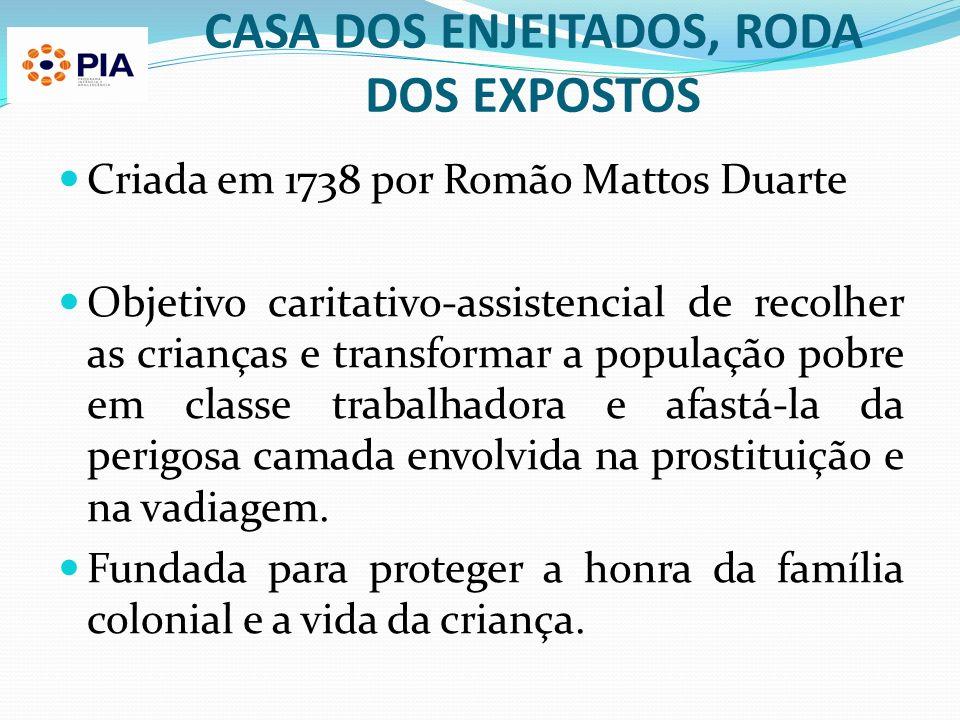 CASA DOS ENJEITADOS, RODA DOS EXPOSTOS Criada em 1738 por Romão Mattos Duarte Objetivo caritativo-assistencial de recolher as crianças e transformar a população pobre em classe trabalhadora e afastá-la da perigosa camada envolvida na prostituição e na vadiagem.