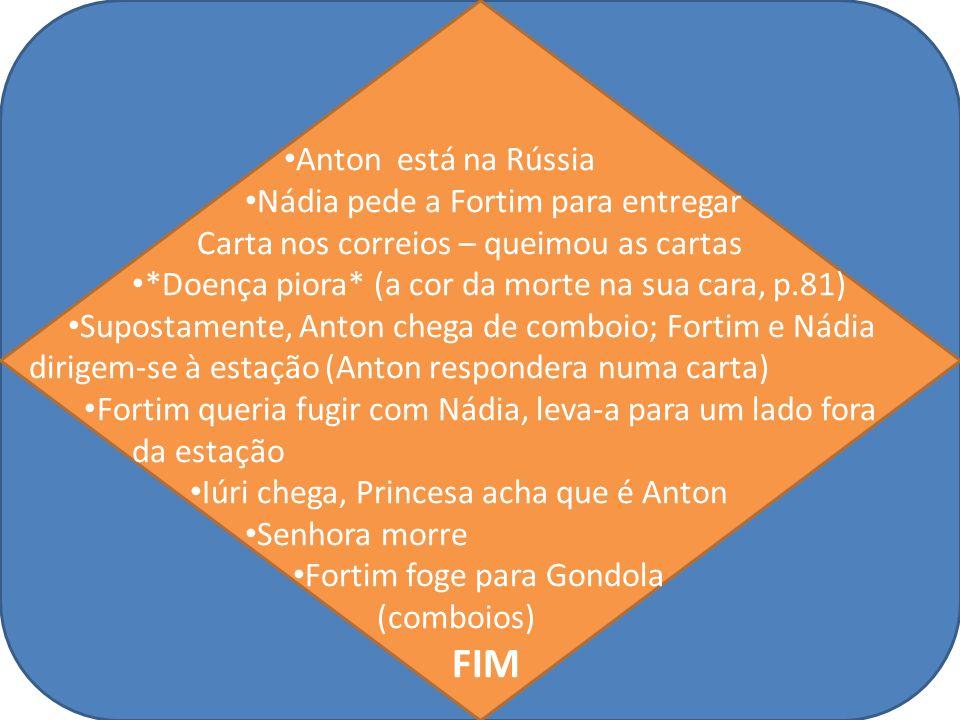 Anton está na Rússia Nádia pede a Fortim para entregar Carta nos correios – queimou as cartas *Doença piora* (a cor da morte na sua cara, p.81) Supost