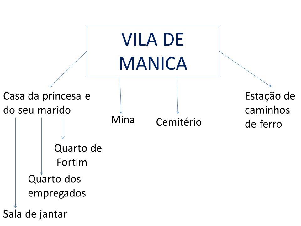VILA DE MANICA Casa da princesa e do seu marido Mina Estação de caminhos de ferro Quarto de Fortim Quarto dos empregados Sala de jantar Cemitério