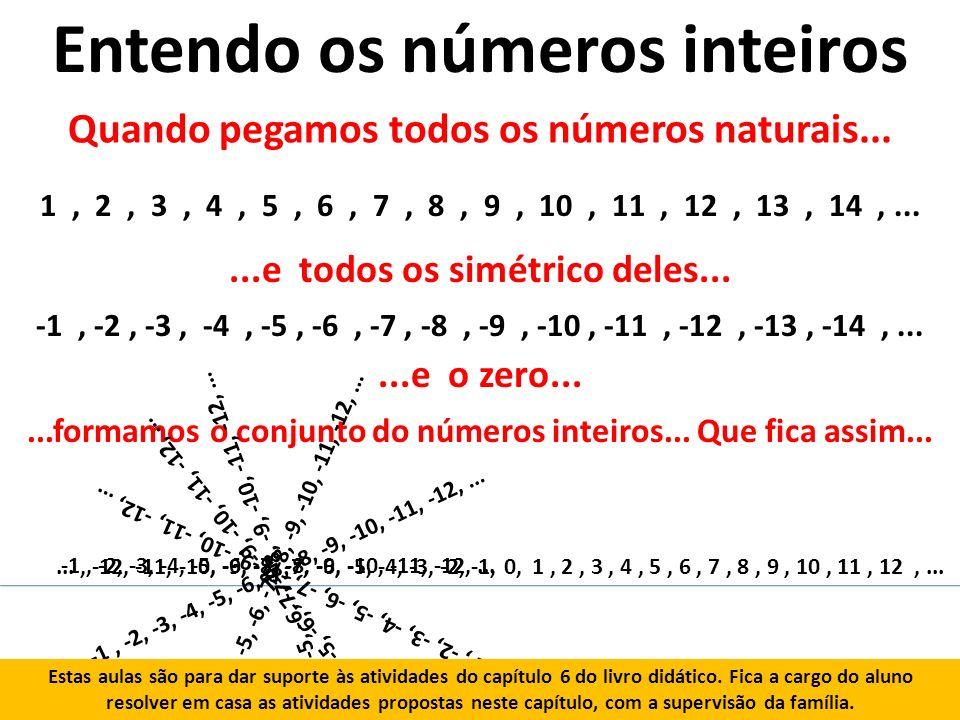 Subtração de números inteiros Vejam este caso: ( – 2 ) – ( – 5 ) = O significado dessa operação é: tenho – 2, quero retirar – 5 Temos que fazer aparecer um – 5 para poder ser retirado ( – 2 – 3 + 3 ) – ( – 5 ) = ( – 5 + 3 ) – ( – 5 ) = (+ 3 ) 3 Estas aulas são para dar suporte às atividades do capítulo 6 do livro didático.