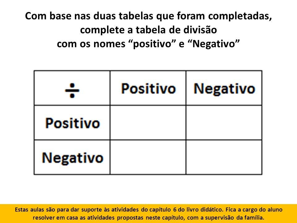 Com base nas duas tabelas que foram completadas, complete a tabela de divisão com os nomes positivo e Negativo Estas aulas são para dar suporte às atividades do capítulo 6 do livro didático.