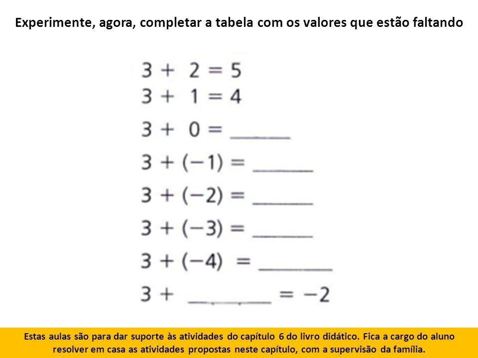 Na tabela, a e b são números inteiros, mas alguns espaços estão vazios.