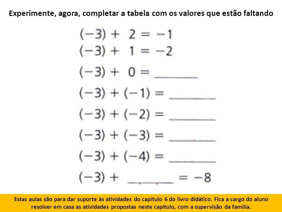 Experimente, agora, completar a tabela com os valores que estão faltando Estas aulas são para dar suporte às atividades do capítulo 6 do livro didático.