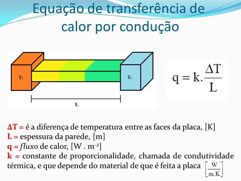 Equação de transferência de calor por condução T = é a diferença de temperatura entre as faces da placa, [K] L = espessura da parede, [m] q = fluxo de calor, [W.