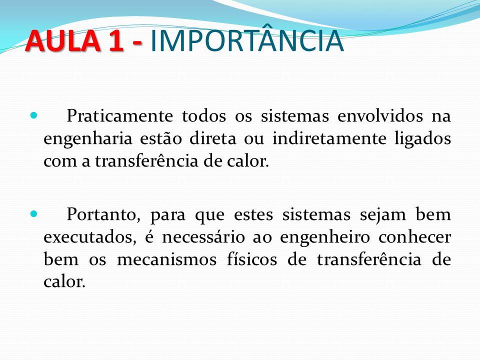 AULA 1 - AULA 1 - IMPORTÂNCIA Praticamente todos os sistemas envolvidos na engenharia estão direta ou indiretamente ligados com a transferência de calor.
