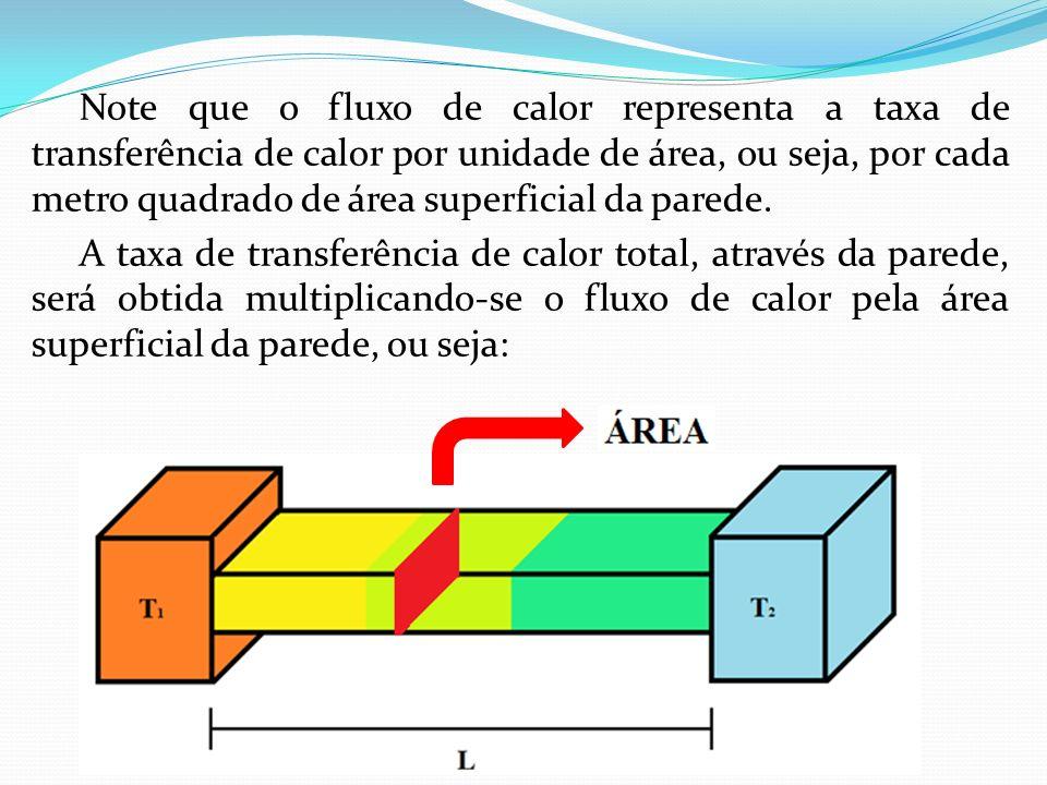 Note que o fluxo de calor representa a taxa de transferência de calor por unidade de área, ou seja, por cada metro quadrado de área superficial da parede.