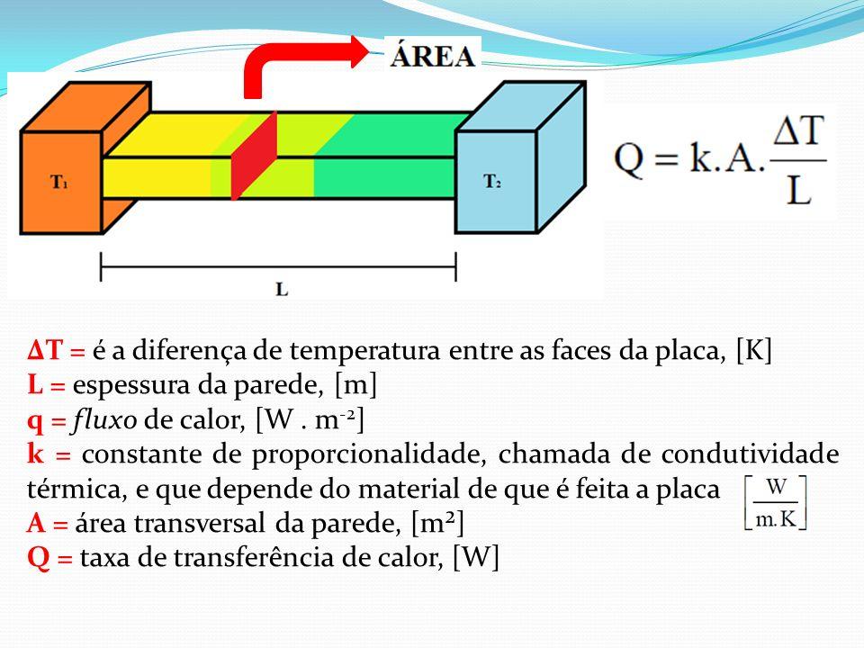 T = é a diferença de temperatura entre as faces da placa, [K] L = espessura da parede, [m] q = fluxo de calor, [W.