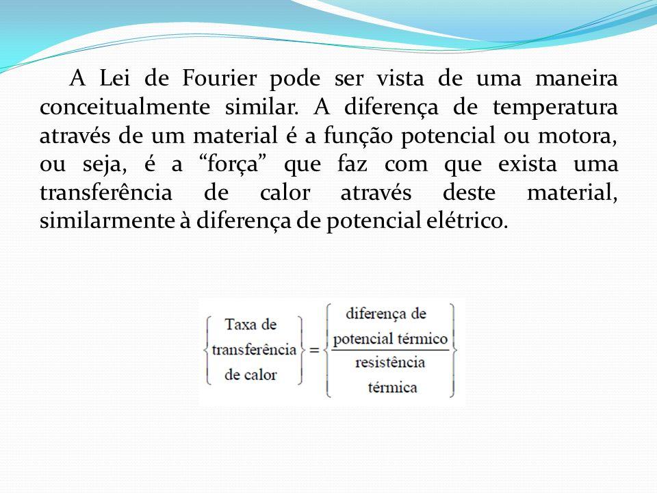 A Lei de Fourier pode ser vista de uma maneira conceitualmente similar.