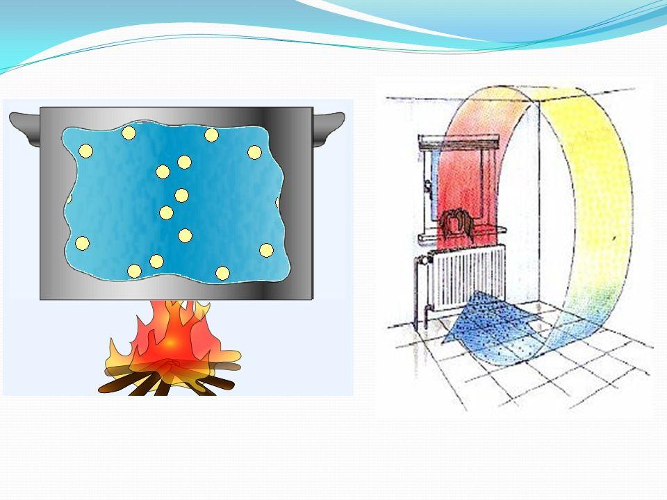 Quantidade de calor que passa por cada metro quadrado da parede.