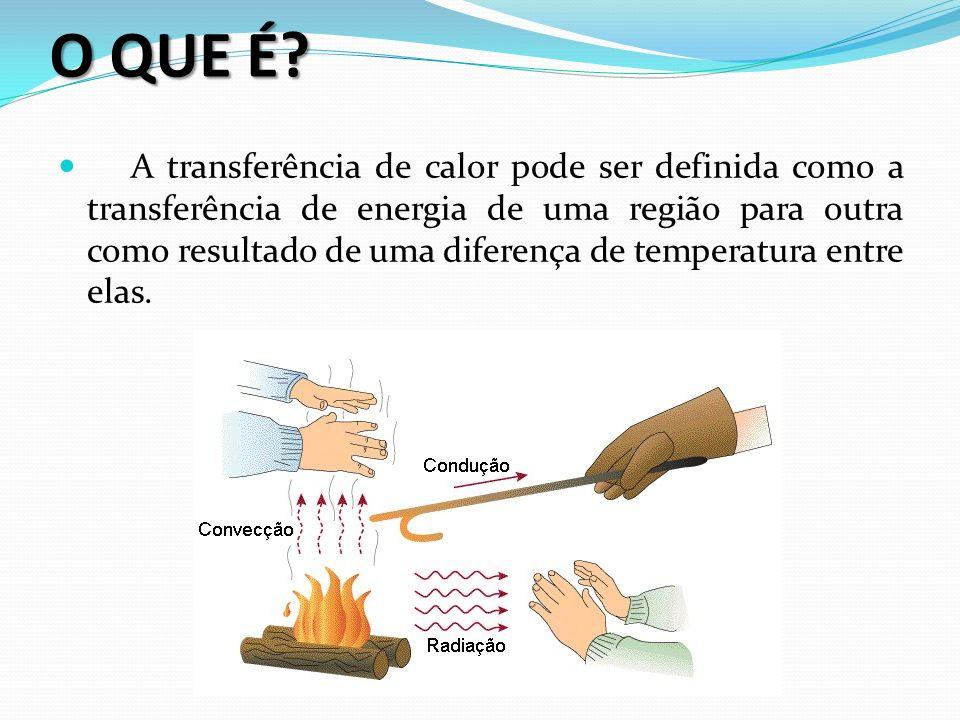 Equação de transferência de calor por condução Considere um objeto sólido (como por exemplo uma placa plana), de espessura L, cujas faces estejam às temperaturas T1 e T2, sendo que T1 > T2.