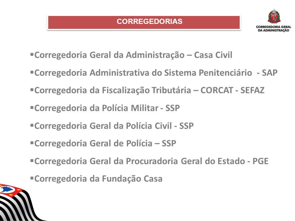 Corregedoria Geral da Administração – Casa Civil Corregedoria Administrativa do Sistema Penitenciário - SAP Corregedoria da Fiscalização Tributária –