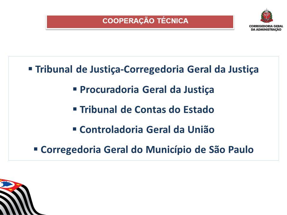 Tribunal de Justiça-Corregedoria Geral da Justiça Procuradoria Geral da Justiça Tribunal de Contas do Estado Controladoria Geral da União Corregedoria
