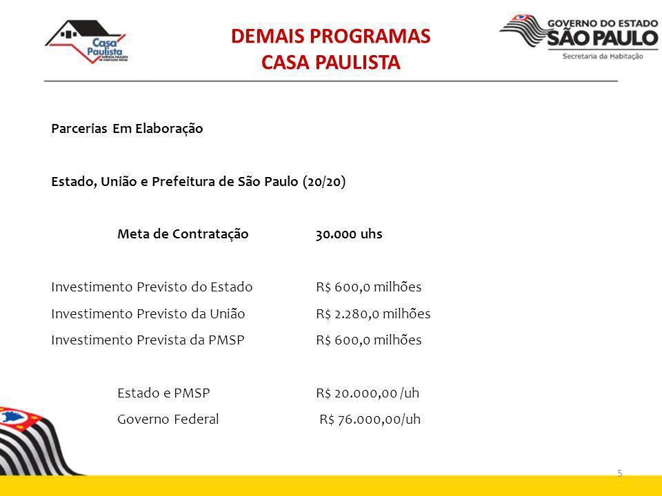 DEMAIS PROGRAMAS CASA PAULISTA 5 Parcerias Em Elaboração Estado, União e Prefeitura de São Paulo (20/20) Meta de Contratação30.000 uhs Investimento Pr