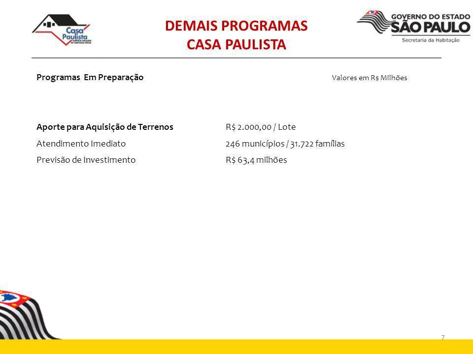 DEMAIS PROGRAMAS CASA PAULISTA 7 Programas Em Preparação Valores em R$ Milhões Aporte para Aquisição de TerrenosR$ 2.000,00 / Lote Atendimento Imediat