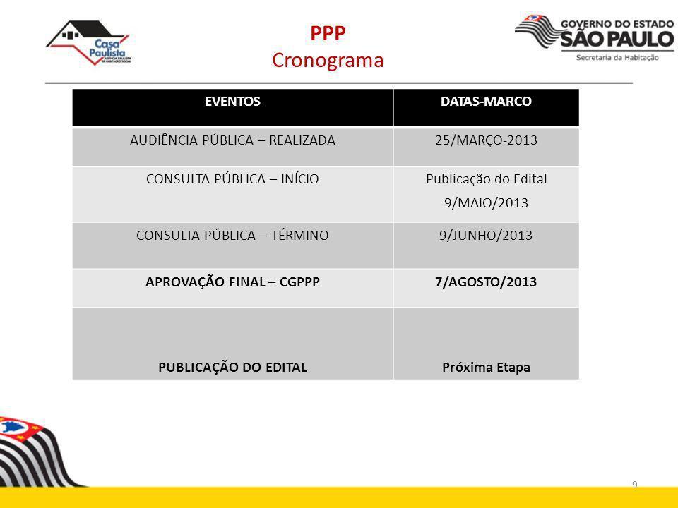 EVENTOSDATAS-MARCO AUDIÊNCIA PÚBLICA – REALIZADA25/MARÇO-2013 CONSULTA PÚBLICA – INÍCIOPublicação do Edital 9/MAIO/2013 CONSULTA PÚBLICA – TÉRMINO9/JU