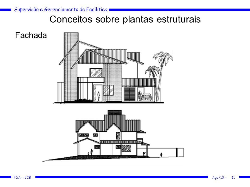 Supervisão e Gerenciamento de Facilities FSA – JCB Conceitos sobre plantas estruturais Fachada Ago/10 -11