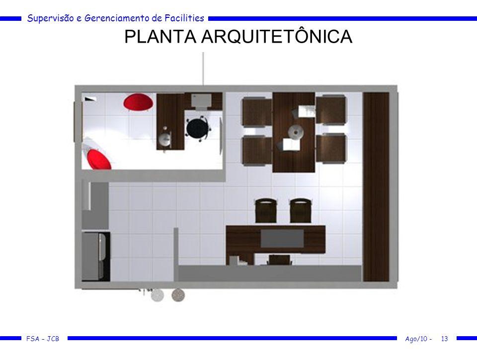 Supervisão e Gerenciamento de Facilities FSA – JCB PLANTA ARQUITETÔNICA Ago/10 -13