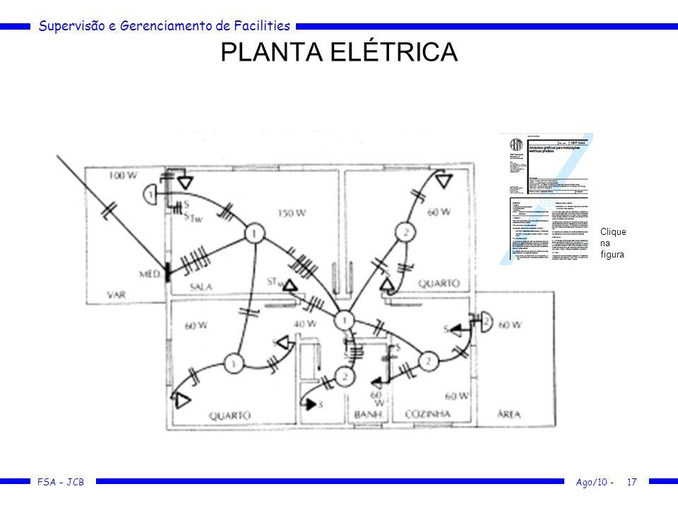 Supervisão e Gerenciamento de Facilities FSA – JCB PLANTA ELÉTRICA Ago/10 -17 Clique na figura