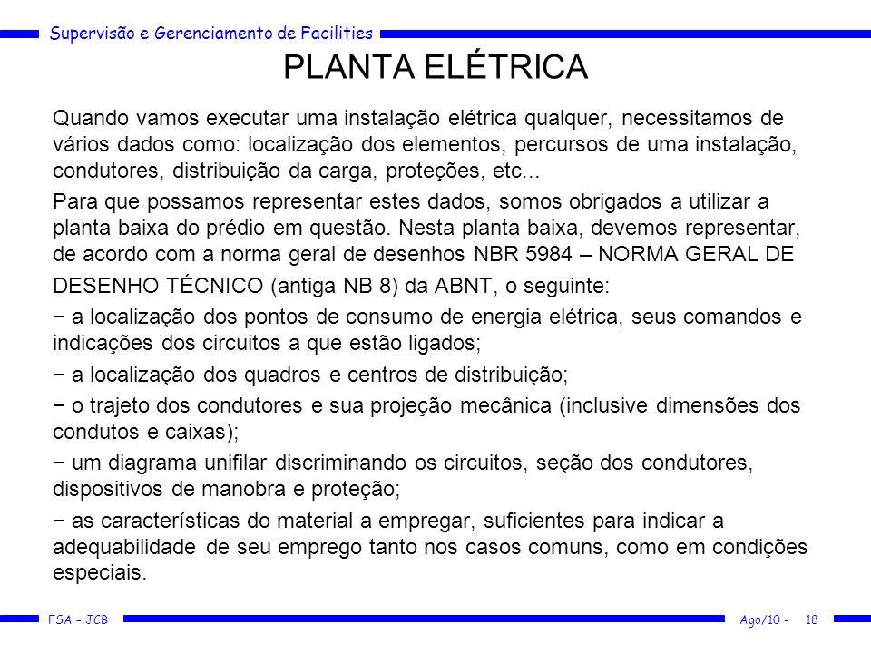 Supervisão e Gerenciamento de Facilities FSA – JCB PLANTA ELÉTRICA Ago/10 -18 Quando vamos executar uma instalação elétrica qualquer, necessitamos de