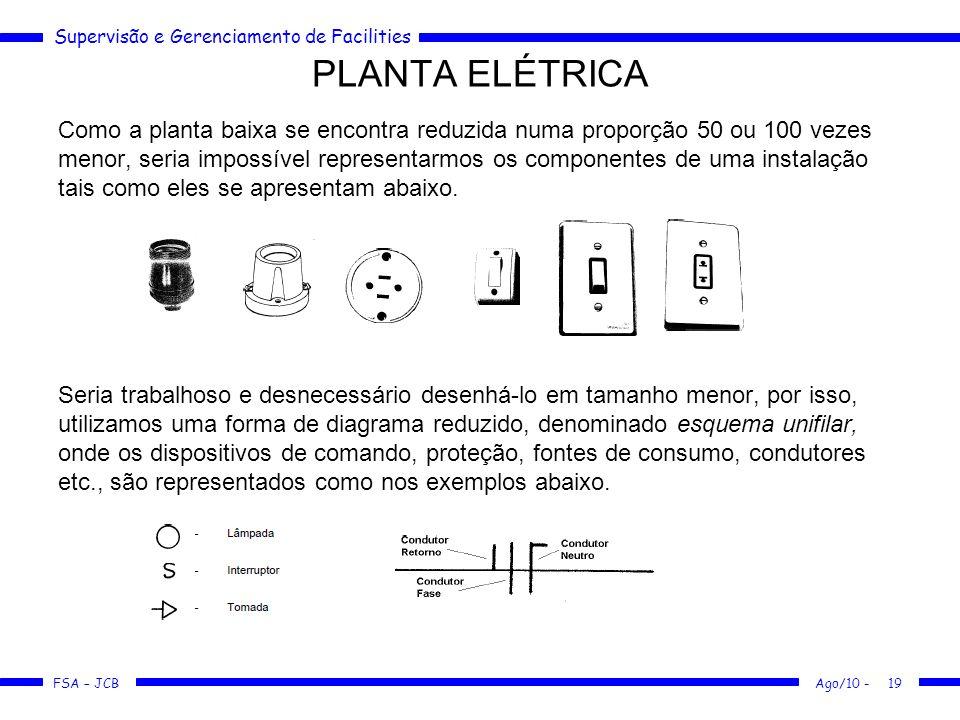 Supervisão e Gerenciamento de Facilities FSA – JCB PLANTA ELÉTRICA Ago/10 -19 Como a planta baixa se encontra reduzida numa proporção 50 ou 100 vezes
