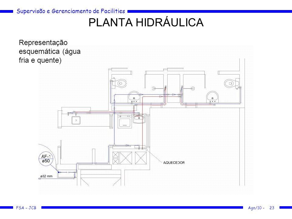 Supervisão e Gerenciamento de Facilities FSA – JCB PLANTA HIDRÁULICA Ago/10 -23 Representação esquemática (água fria e quente)