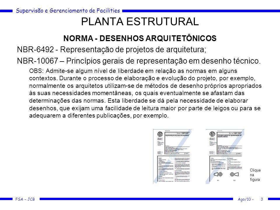 Supervisão e Gerenciamento de Facilities FSA – JCB PLANTA HIDRÁULICA Ago/10 -24 Representação esquemática (isométrica)