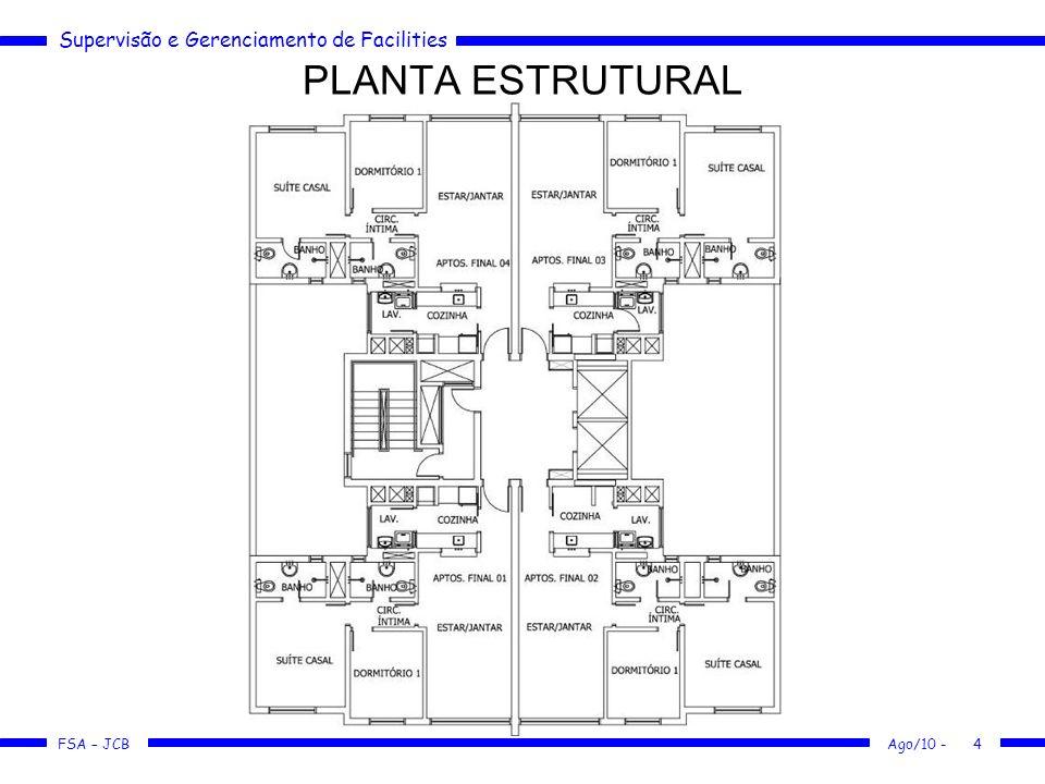 Supervisão e Gerenciamento de Facilities FSA – JCB PLANTA HIDRÁULICA Ago/10 -25 Representação esquemática (edifício)