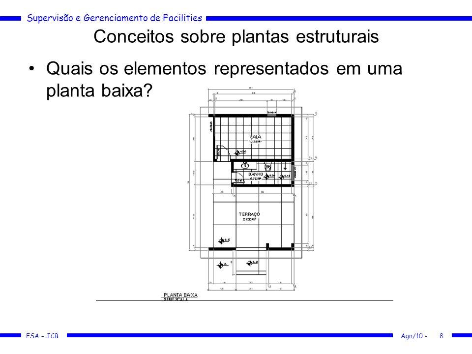 Supervisão e Gerenciamento de Facilities FSA – JCB Conceitos sobre plantas estruturais Quais os elementos representados em uma planta baixa? Ago/10 -8