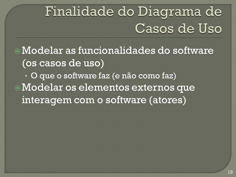 Modelar as funcionalidades do software (os casos de uso) O que o software faz (e não como faz) Modelar os elementos externos que interagem com o software (atores) 19