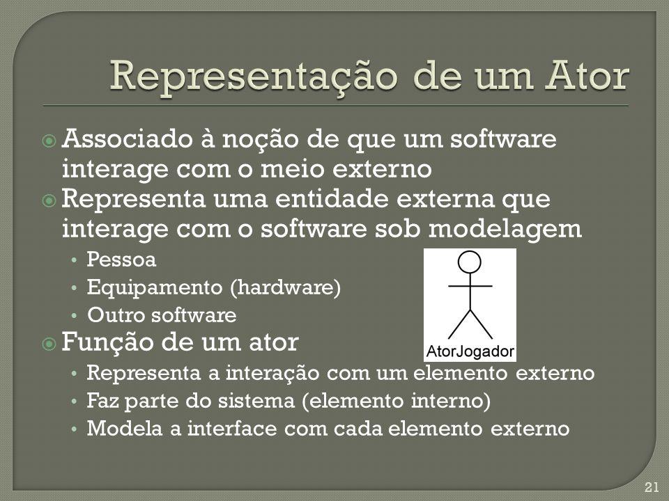Associado à noção de que um software interage com o meio externo Representa uma entidade externa que interage com o software sob modelagem Pessoa Equipamento (hardware) Outro software Função de um ator Representa a interação com um elemento externo Faz parte do sistema (elemento interno) Modela a interface com cada elemento externo 21