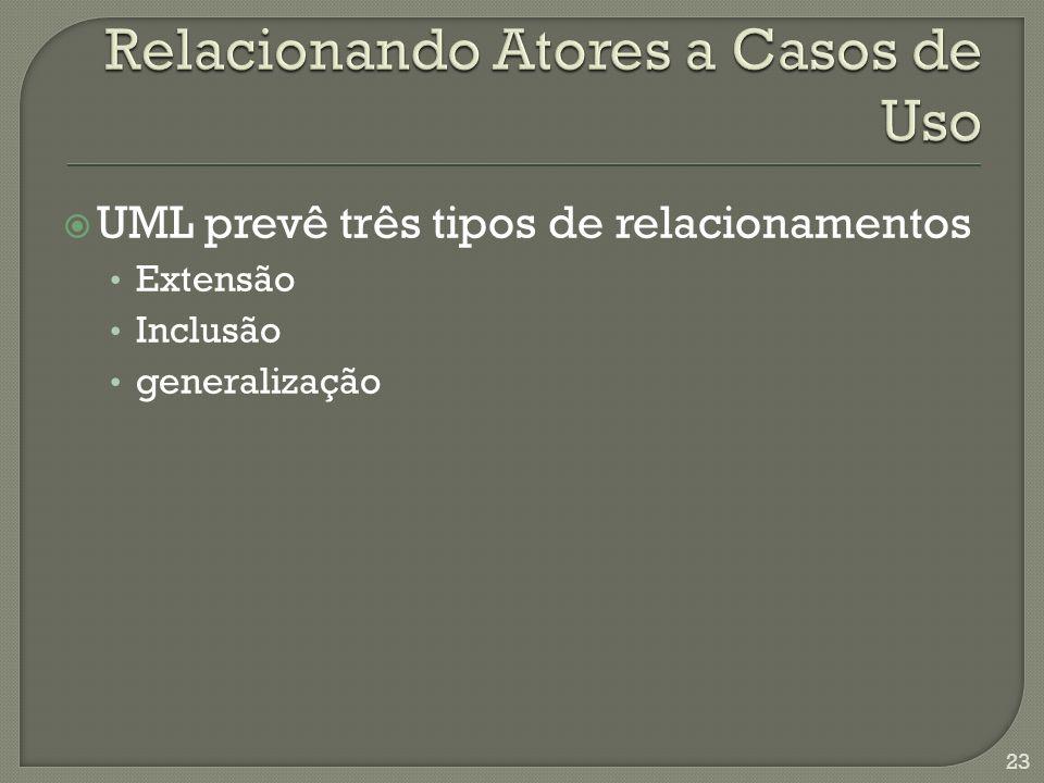 UML prevê três tipos de relacionamentos Extensão Inclusão generalização 23