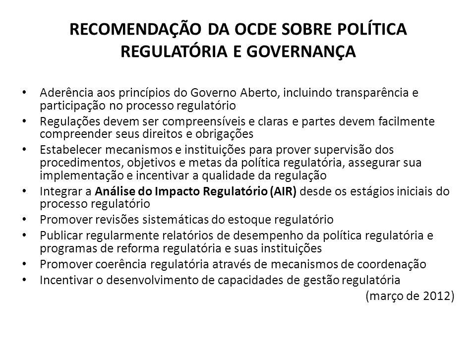 RECOMENDAÇÃO DA OCDE SOBRE POLÍTICA REGULATÓRIA E GOVERNANÇA Aderência aos princípios do Governo Aberto, incluindo transparência e participação no pro