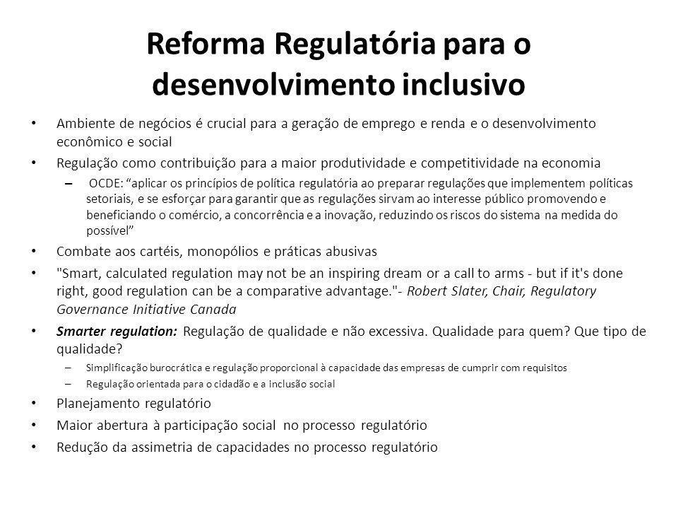 Reforma Regulatória para o desenvolvimento inclusivo Ambiente de negócios é crucial para a geração de emprego e renda e o desenvolvimento econômico e