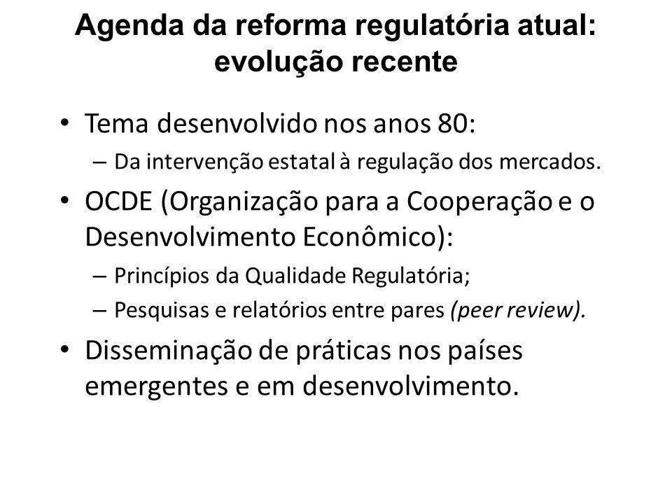 Agenda da reforma regulatória atual: evolução recente Tema desenvolvido nos anos 80: – Da intervenção estatal à regulação dos mercados. OCDE (Organiza