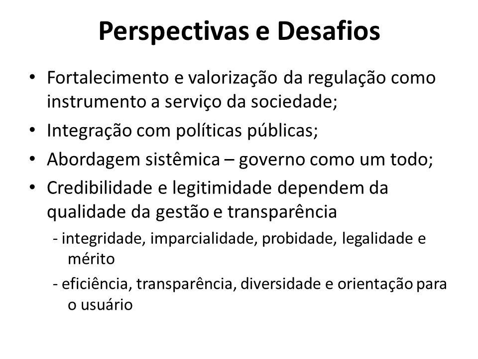 Perspectivas e Desafios Fortalecimento e valorização da regulação como instrumento a serviço da sociedade; Integração com políticas públicas; Abordage