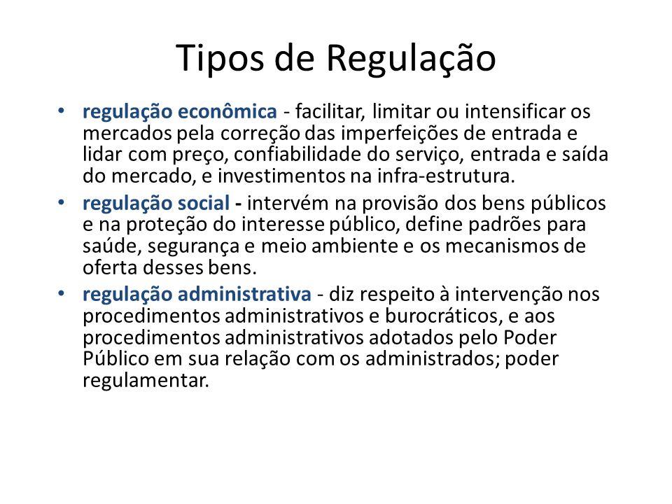 Tipos de Regulação regulação econômica - facilitar, limitar ou intensificar os mercados pela correção das imperfeições de entrada e lidar com preço, c