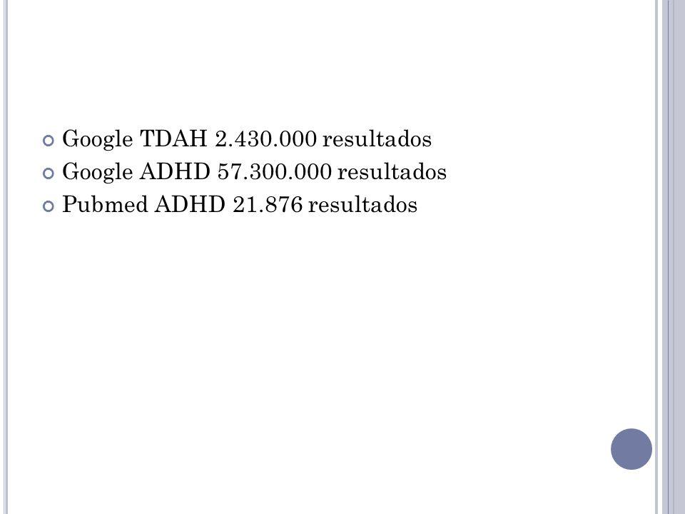 Google TDAH 2.430.000 resultados Google ADHD 57.300.000 resultados Pubmed ADHD 21.876 resultados