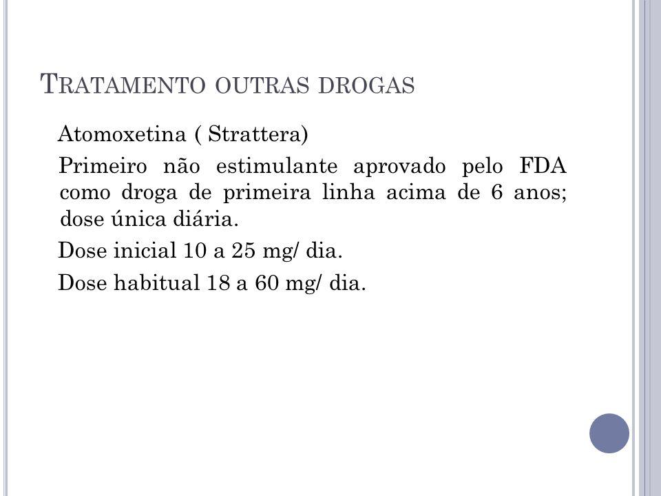 T RATAMENTO OUTRAS DROGAS Atomoxetina ( Strattera) Primeiro não estimulante aprovado pelo FDA como droga de primeira linha acima de 6 anos; dose única