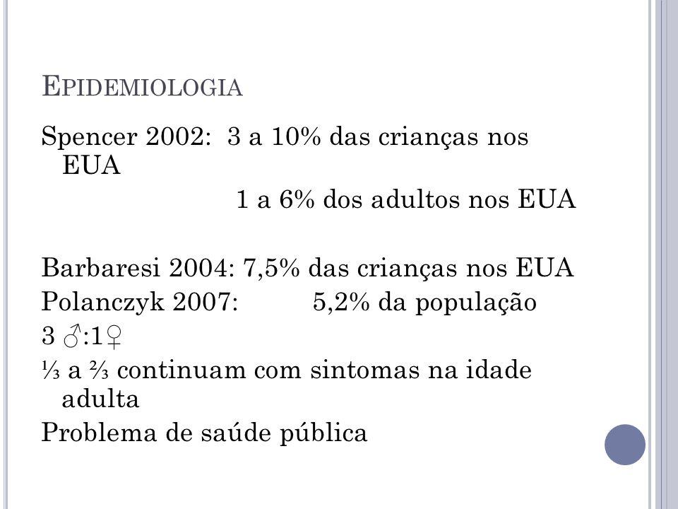 E PIDEMIOLOGIA Spencer 2002: 3 a 10% das crianças nos EUA 1 a 6% dos adultos nos EUA Barbaresi 2004: 7,5% das crianças nos EUA Polanczyk 2007: 5,2% da