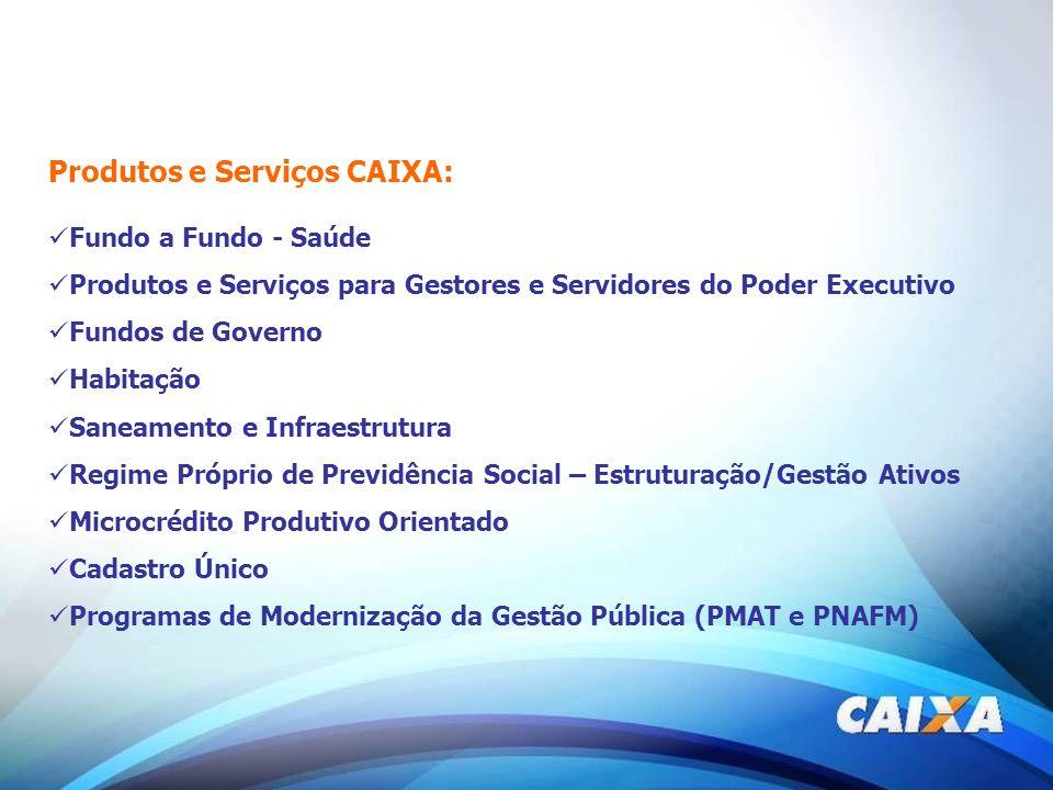 Produtos e Serviços CAIXA: Fundo a Fundo - Saúde Produtos e Serviços para Gestores e Servidores do Poder Executivo Fundos de Governo Habitação Saneame