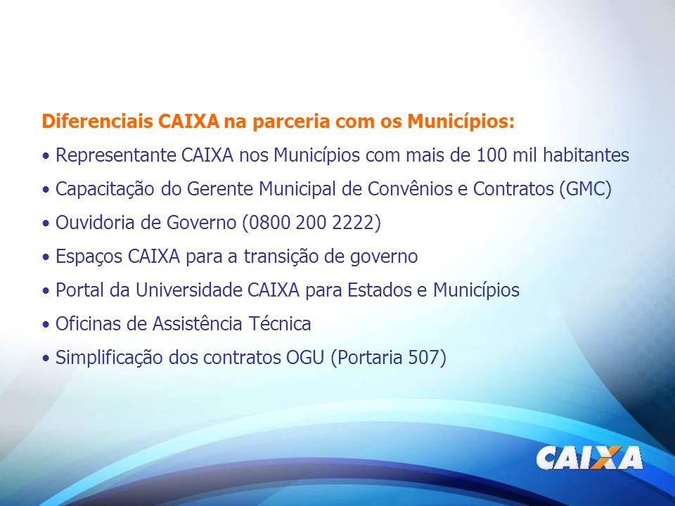 Diferenciais CAIXA na parceria com os Municípios: Representante CAIXA nos Municípios com mais de 100 mil habitantes Capacitação do Gerente Municipal d