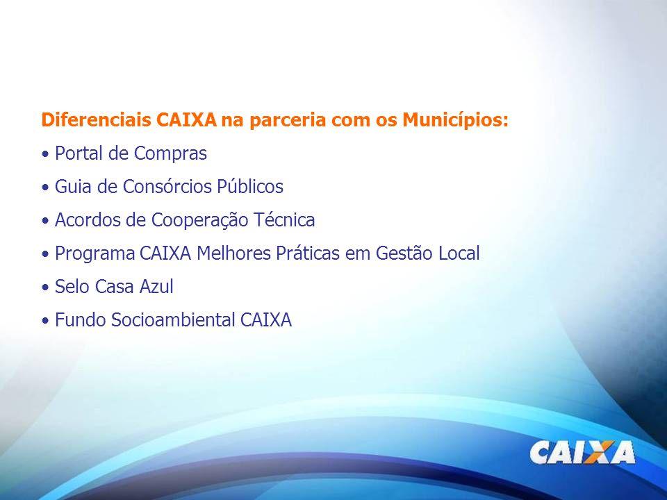 Diferenciais CAIXA na parceria com os Municípios: Portal de Compras Guia de Consórcios Públicos Acordos de Cooperação Técnica Programa CAIXA Melhores