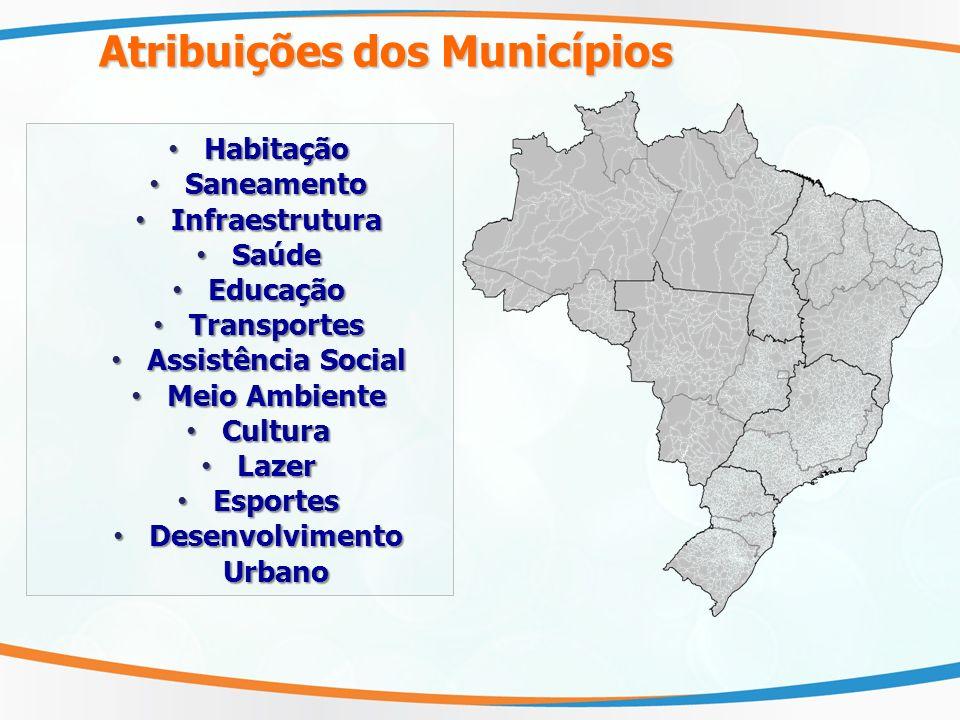 Habitação Habitação Saneamento Saneamento Infraestrutura Infraestrutura Saúde Saúde Educação Educação Transportes Transportes Assistência Social Assis