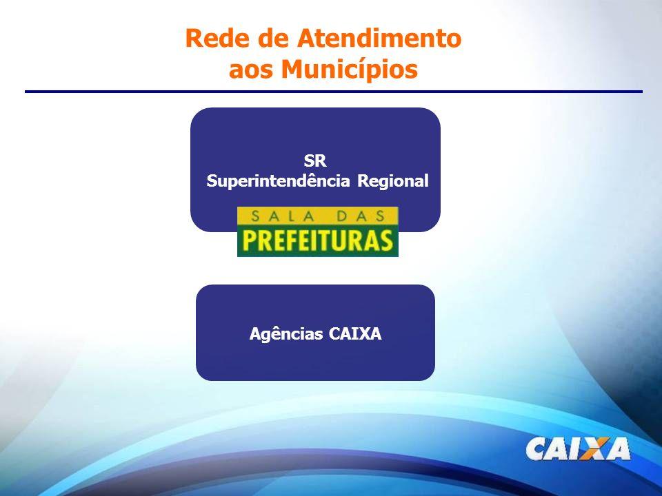 Rede de Atendimento aos Municípios SR Superintendência Regional Agências CAIXA