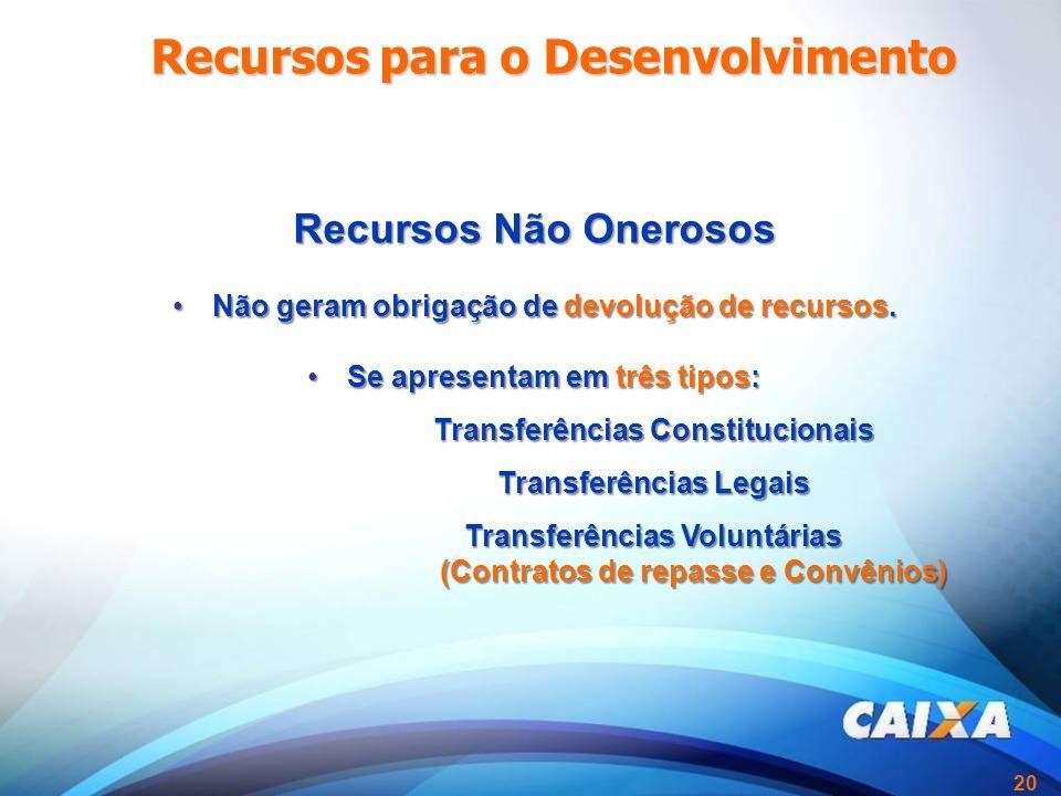 20 Recursos Não Onerosos Não geram obrigação de devolução de recursos.Não geram obrigação de devolução de recursos. Se apresentam em três tipos:Se apr