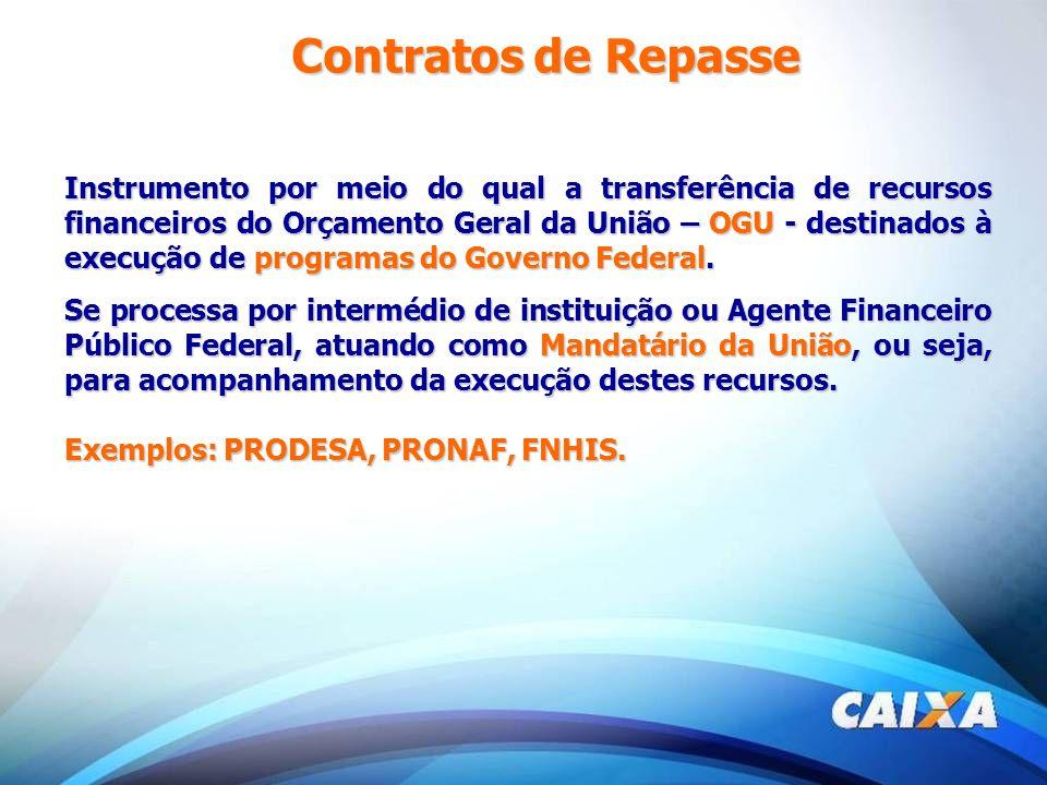 Contratos de Repasse Instrumento por meio do qual a transferência de recursos financeiros do Orçamento Geral da União – OGU - destinados à execução de