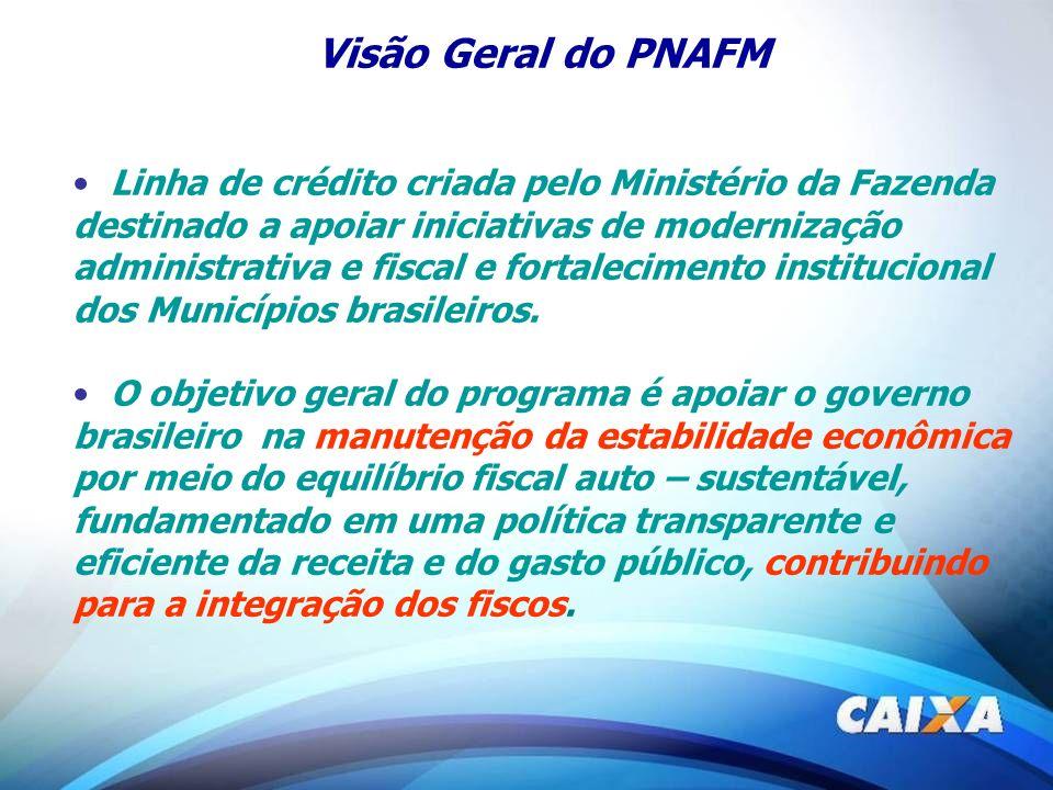 Visão Geral do PNAFM Linha de crédito criada pelo Ministério da Fazenda destinado a apoiar iniciativas de modernização administrativa e fiscal e forta