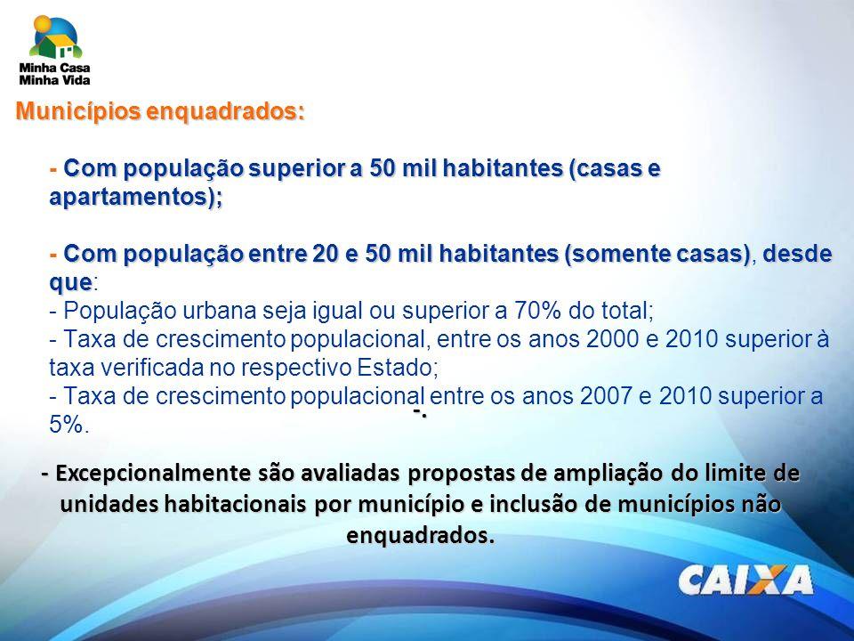 Municípios enquadrados: Com população superior a 50 mil habitantes (casas e apartamentos); Com população entre 20 e 50 mil habitantes (somente casas)