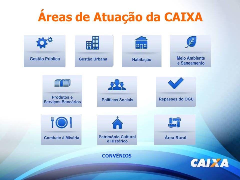 Áreas de Atuação da CAIXA CONVÊNIOS